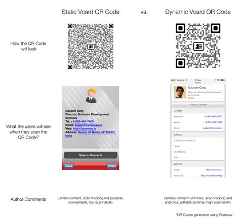 Linkedin Qr Code On Resume by 5 Affordable Ways Small Businesses Can Use Qr Codes