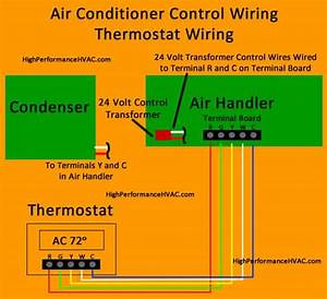 Central Air Condenser Wire Diagram