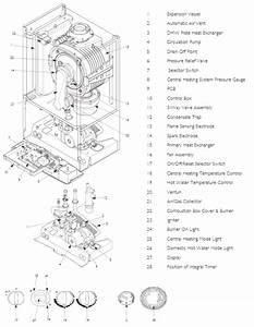 Boiler Manuals  Baxi Platinum Combi 40he A Products
