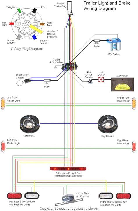 Wire Diagram 7 Pole Rv by 7 Blade Trailer Wiring Diagram Webtor Me