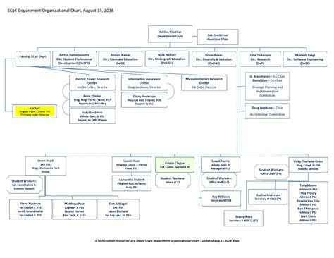 ecpe department organizational chart electrical