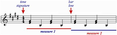Simple meter (or simple time) is when the beats of a piece of music can be divided into twos this definition of simple and common meter is quite straightforward, but the application of it requires. Dansm's Musical Notation: Measures and Meter