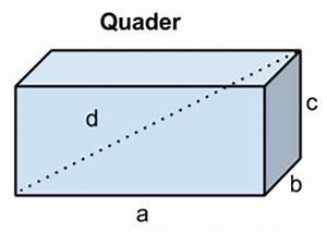Quader Oberfläche Berechnen : fragen und antworten ~ Themetempest.com Abrechnung
