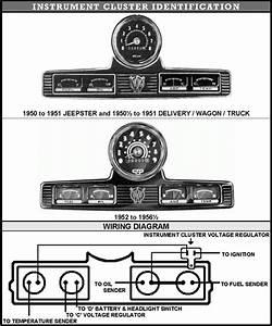 Willys America Instrument Cluster  U0026 Gauges Parts For