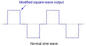 Advanced Electromagnetism Electromagnetic Induction