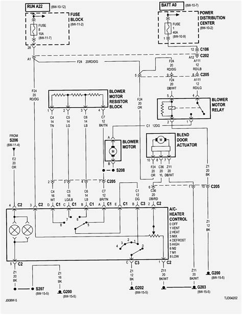 Jeep Compass Fuse Panel Diagram Wiring Database