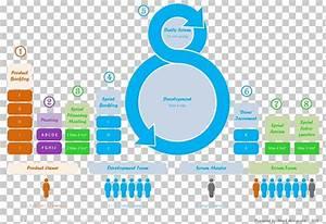 Scrum Agile Software Development Software Development