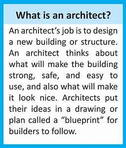 Unit Block week... Architecture Definition