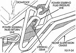 Type Your Car Question Here My Power Steering Leaks  I