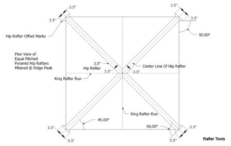Pyramid Hip Roof Rafters -- Equal