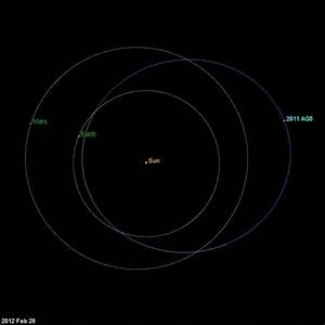 wordlessTech | Will Asteroid 2011 AG5 hit Earth in 2040 ...