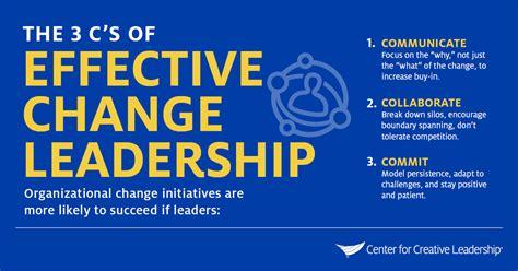 successful change leader   cs  change initiatives