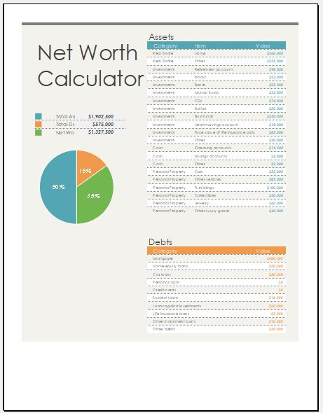net worth calculator template  ms excel excel templates