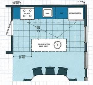 smart plans bob vila kitchen layouts 4 space smart plans bob vila Heart Smart Plan