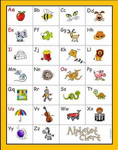 Alphabet sound chart alphabet pinterest for Alphabet letter sounds chart