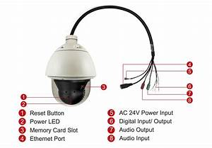 Acti I96 1080p Hd Ip Ptz Security Camera 30x Ip67 Poe