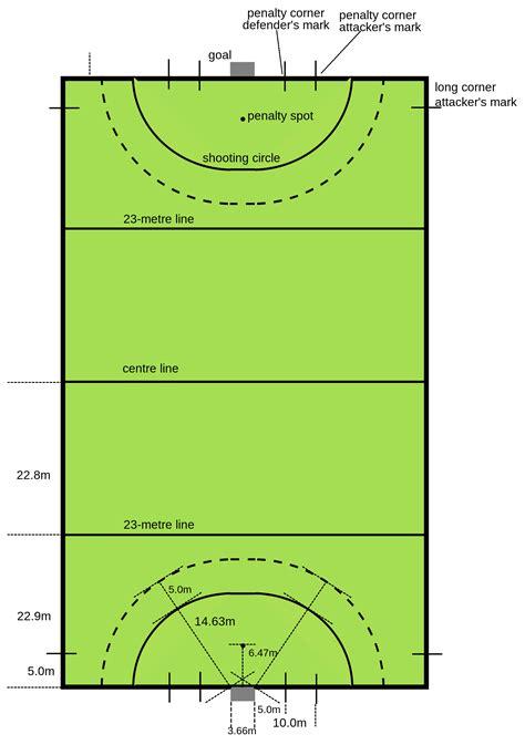 Us Soccer Practice Plan Template
