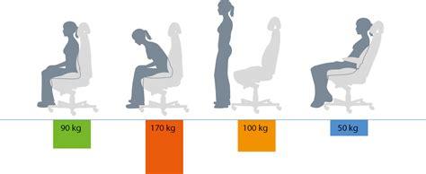 Gesund Sitzen gesundes sitzen am arbeitsplatz mit dem 24 stunden stuh