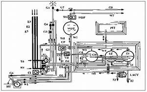 Handling Emulsion In Oil  U0026 Gas Production
