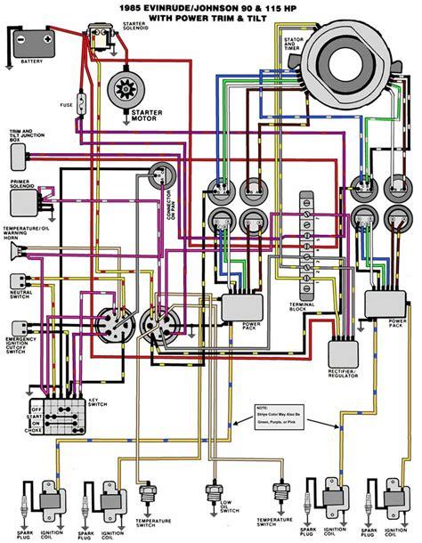 yamaha outboard wiring diagram free wiring diagram