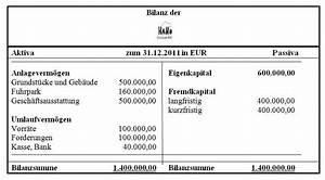 Bilanz Berechnen : bilanz mediapedia wiki fandom powered by wikia ~ Themetempest.com Abrechnung