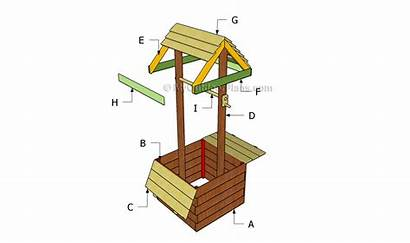 Wishing Well Plans Square Build Diy Building
