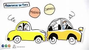 Assurance Auto Tous Risques : l 39 assurance auto au tiers et l 39 assurance tous risques ~ Medecine-chirurgie-esthetiques.com Avis de Voitures
