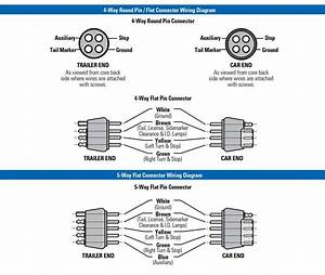 Trailer Wiring Diagram 7 Pin To 4 Pin