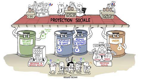 bureau securité sociale dme20 securite sociale dessine moi l 39 éco