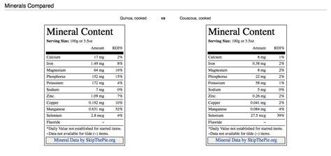 couscous vs quinoa keen yah for quinoa whole istic