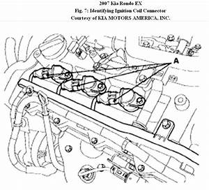Vehicle Wiring Diagrams For Installing Remote Starters