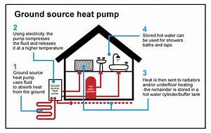 High Heat Pump Energy Usage In Winter