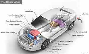 New Sensor Technology For E
