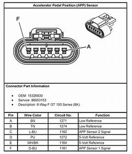 Toyotum Throttle Sensor Wiring Diagram