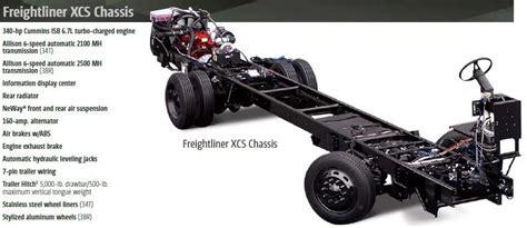 freightliner recreational vehicle chassis service repair manual mc   premium manual source
