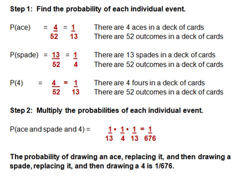 Probability Problems And Independent Events