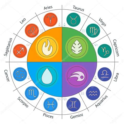 Sternzeichen Löwe Element by Which Zodiac Sign Are You Foreign Web