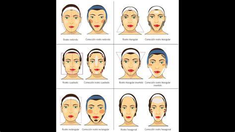 como maquillar tu tipo de rostro