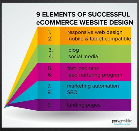 ecommerce web design 9 key elements for a successful ecommerce website design