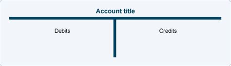 t account bookkeeping entry debits and credits accountingcoach
