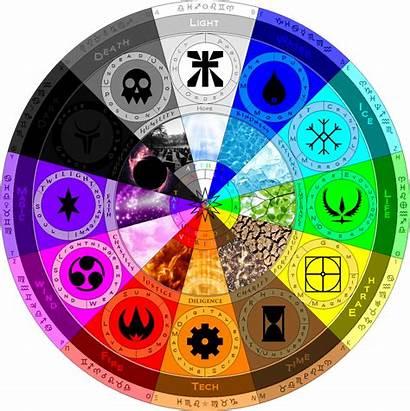 Aether Element Elements Magic Elemental Deviantart Symbols