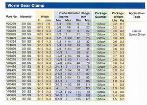 Hose Clamp Size Chart Hose Clamps Chart Clamp