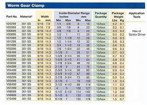 Hose Clamp Size Chart Parts Hardware Pinterest