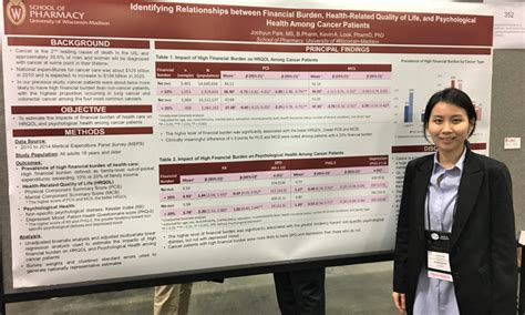 Apha Pharmacy by Park Recognized With Best Poster At Apha School Of Pharmacy