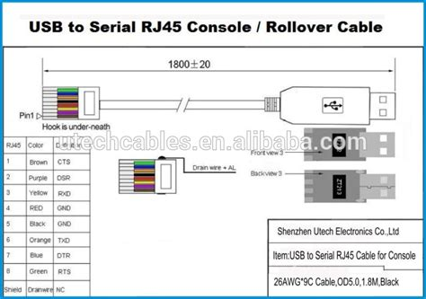 usb to rs232 serial to rj45 cat5 console adapter cable for cis co routers ftdi buy usb to