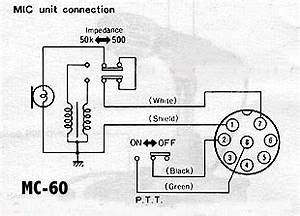 Kenwood Mc 60 Wiring Diagram : mc60 ~ A.2002-acura-tl-radio.info Haus und Dekorationen