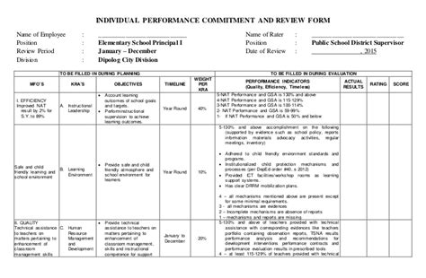 individual performance commitment  review form