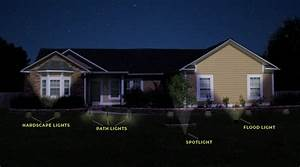 Led Landscape Lighting Design  What Lights To Use And