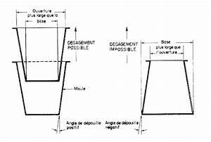 Angle Magique Outil De Construction : construction de bateaux de p che 2 construire un bateau ~ Dailycaller-alerts.com Idées de Décoration
