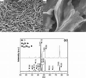 A    B  Sem Images Of The Ni Silicide Nanosheets  Which Have